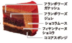 クリスマスショコラケーキ(ルージュ)4号