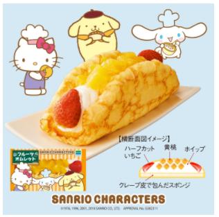 節分フルーツオムレット~サンリオキャラクターズ デザイン~